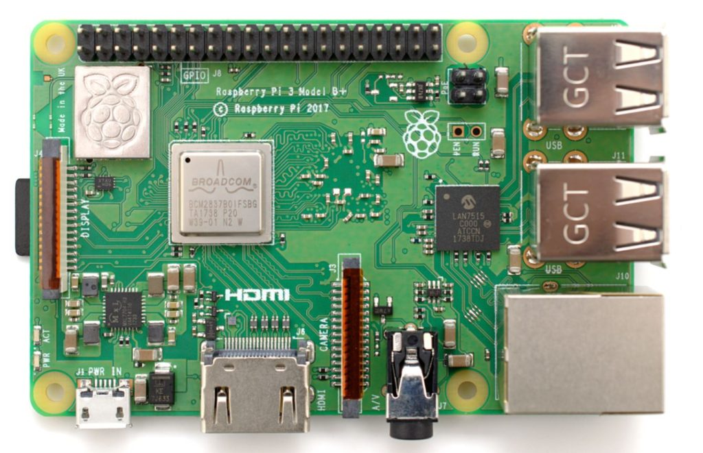 scaleyourapp.com - Raspberry Pi